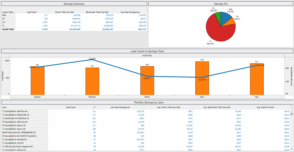 Intelligence Page_KPIs.png