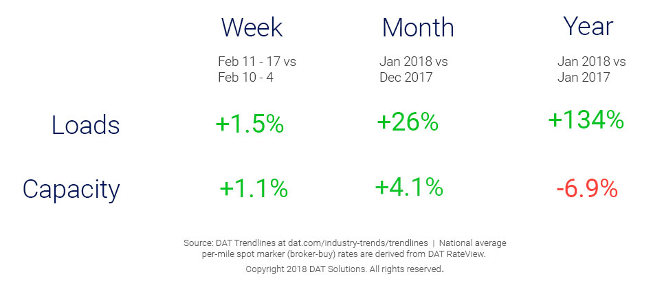 Market-Update_Trendlines2_20