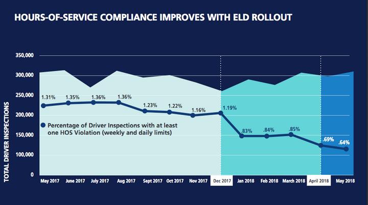 elds-hoscompliance-__-720x401-a
